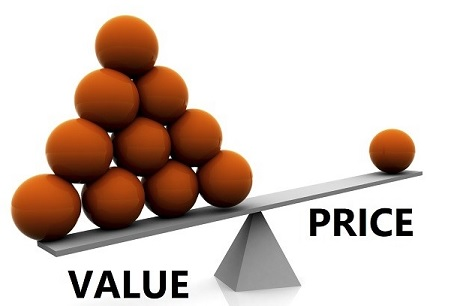 B2B Sales Price Objections