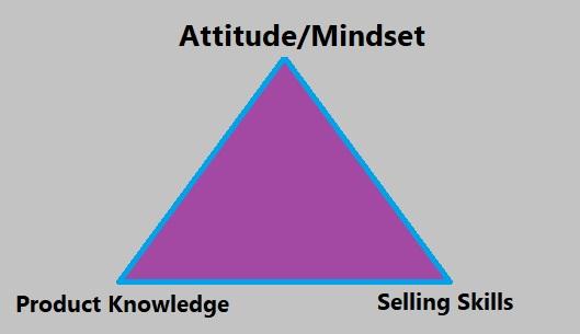 Sales success 3 pillars